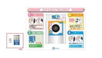 洗濯乾燥機の使い方パネル